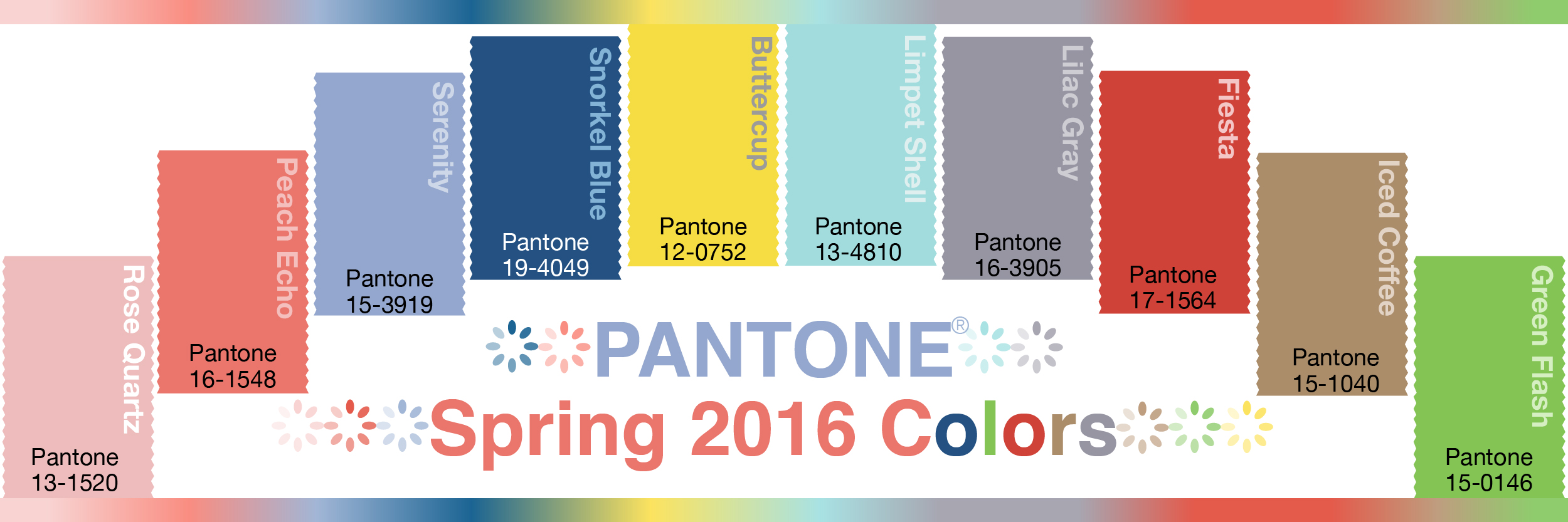 pantone spring 2016 colors - Home Decor Color Palettes