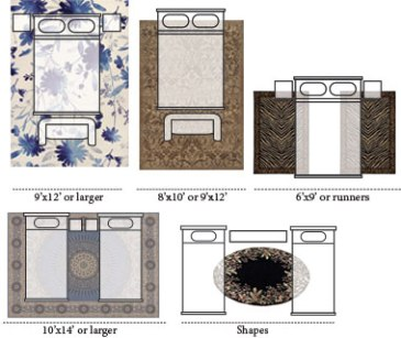 Bedroom Rug Placement Ideas